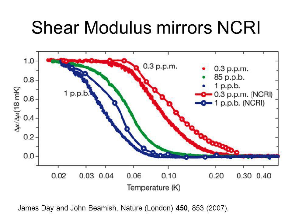 Shear Modulus mirrors NCRI James Day and John Beamish, Nature (London) 450, 853 (2007).