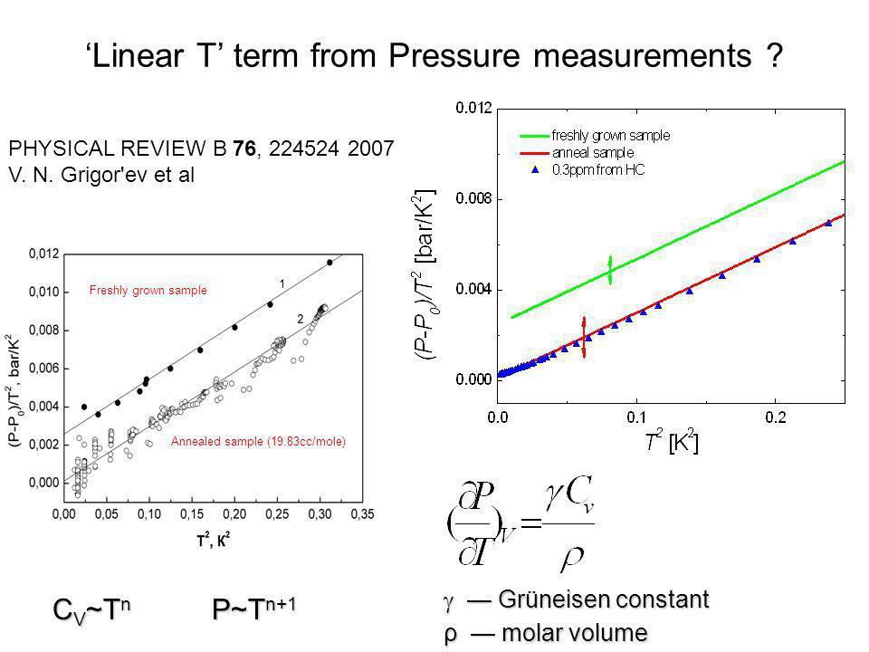 'Linear T' term from Pressure measurements ? Freshly grown sample Annealed sample (19.83cc/mole)  — Grüneisen constant ρ — molar volume C V ~T n P~T