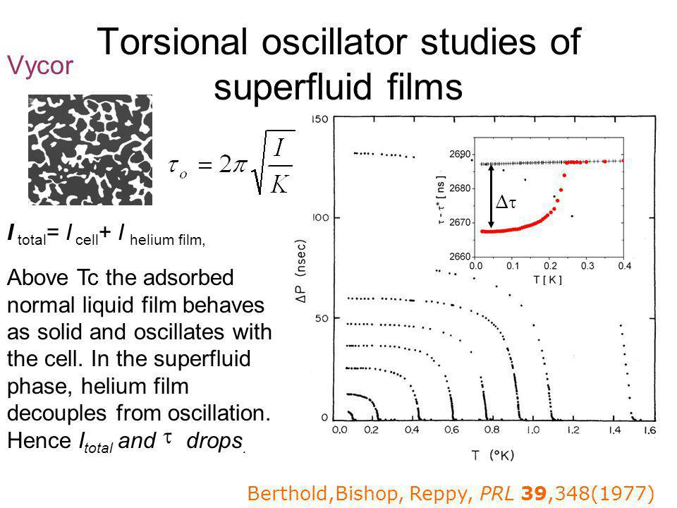 Conclusions NCRI or superfluid like behavior seen in solid 4 He in 7 labs.