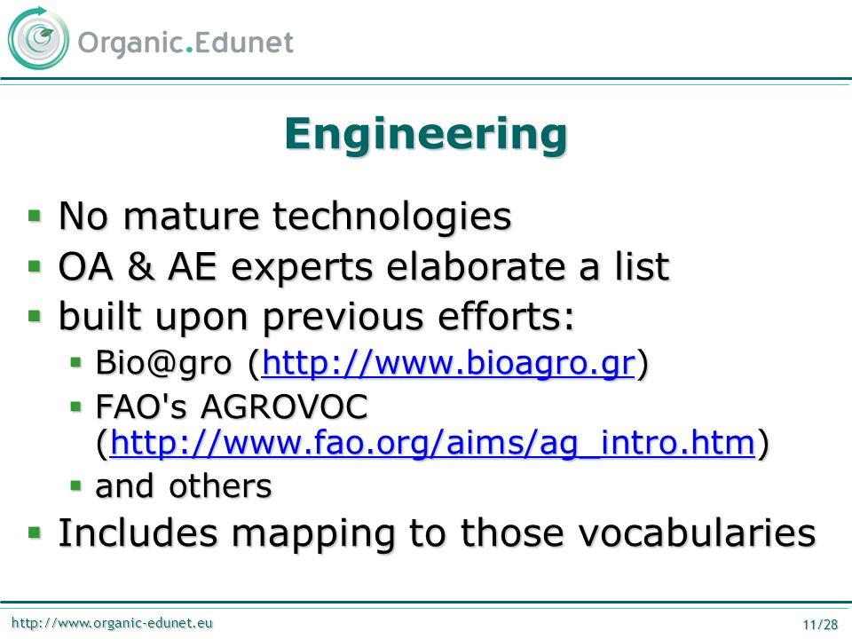 http://www.organic-edunet.eu 11/28 Engineering  No mature technologies  OA & AE experts elaborate a list  built upon previous efforts:  Bio@gro (h