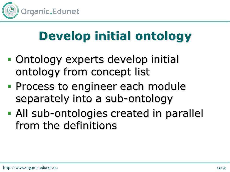 http://www.organic-edunet.eu 14/28 Develop initial ontology  Ontology experts develop initial ontology from concept list  Process to engineer each m