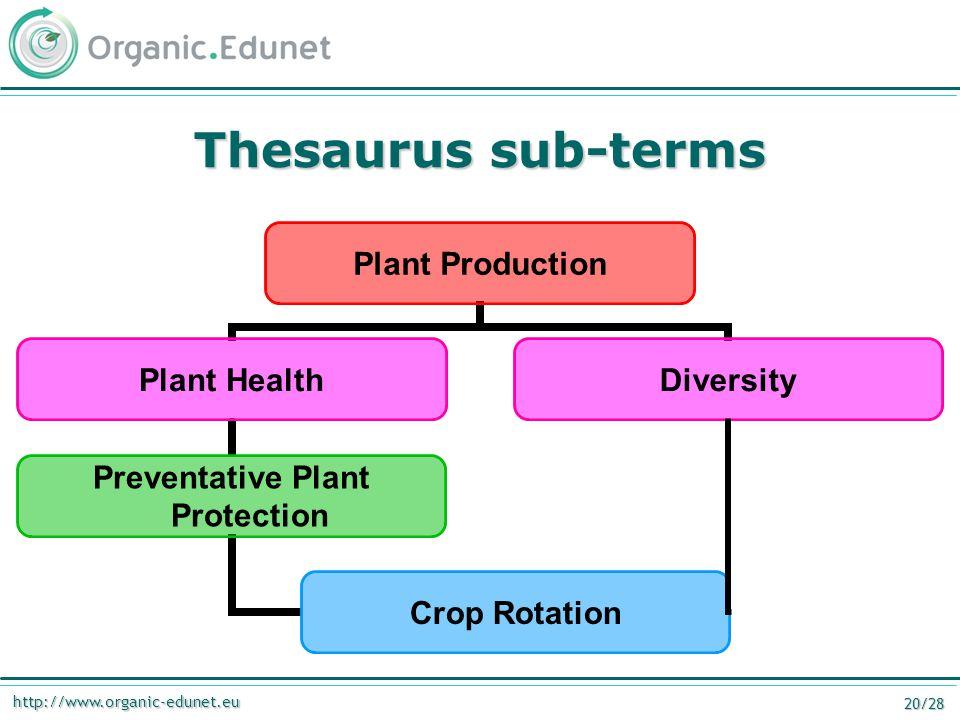 http://www.organic-edunet.eu 20/28 Thesaurus sub-terms
