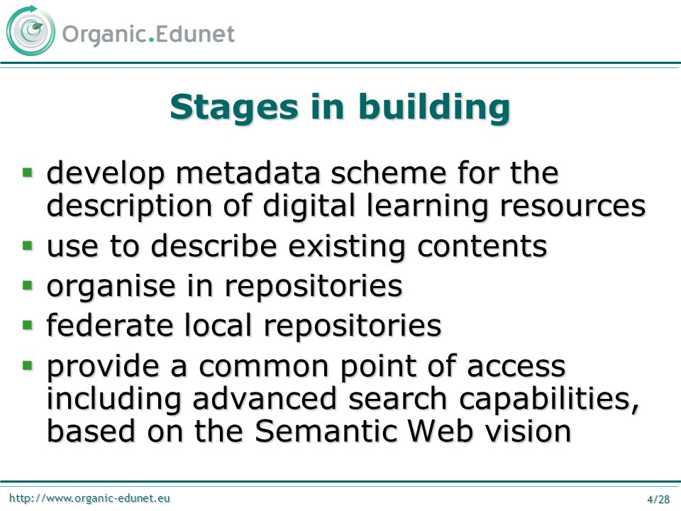http://www.organic-edunet.eu 15/28 Evaluate using upper ontology  OE uses the OpenCyc ontology: 'hundreds of thousands of terms and millions of assertions relating the terms to each other, forming an upper ontology whose domain is all of human consensus reality .'  Evaluation process structured around four steps: 1.Find one or several terms in the OpenCyc upper ontology that subsume, are equal, or similar to the category under consideration.