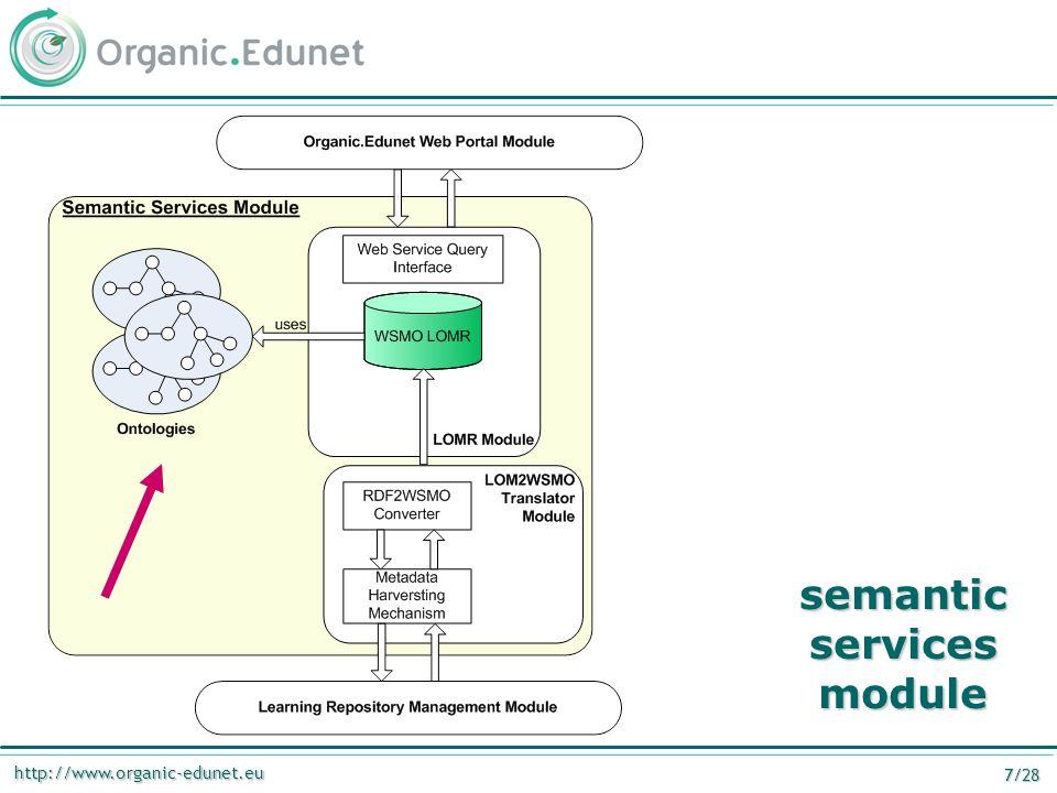 http://www.organic-edunet.eu 8/28 Procedure for the engineering of an ontology on OA & AE