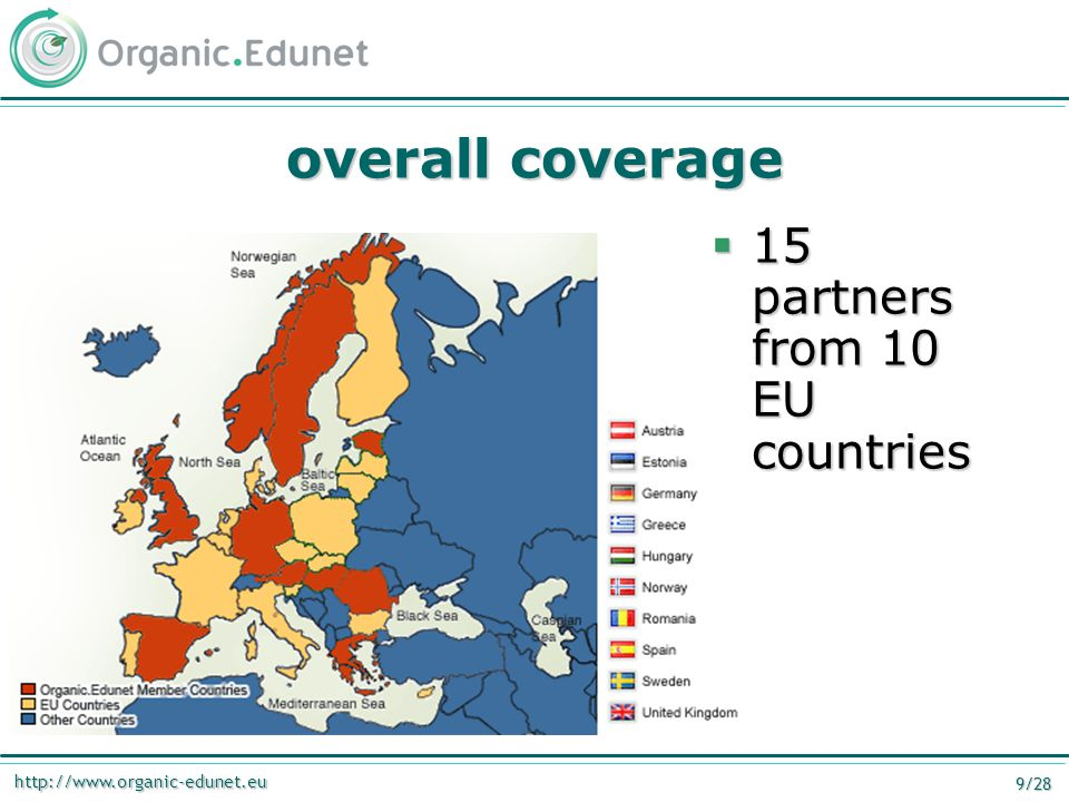 http://www.organic-edunet.eu 9/28 overall coverage  15 partners from 10 EU countries