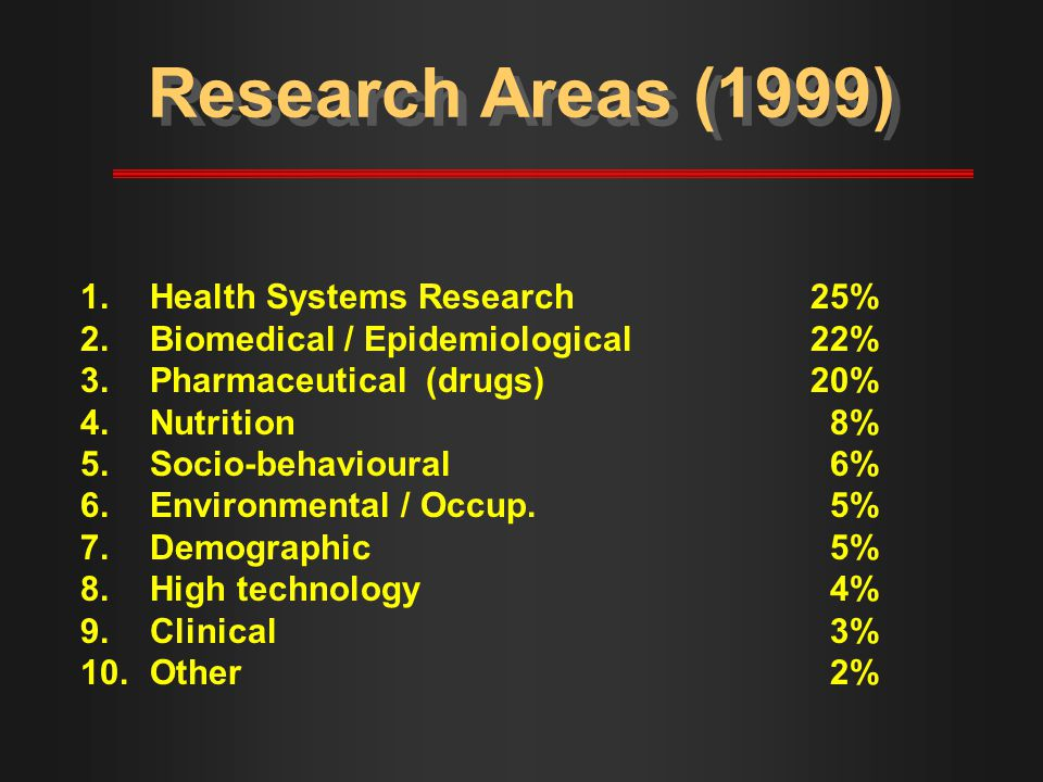 Health Research 1999 Around 1500 research projects / year Budget US $5 Million / year (0.5% of national health budget) Main sources : Ministry of Health(30%), Ministry of Education / Universities(40%), International agencies(10%), Ministry of Science and Technology (5%)