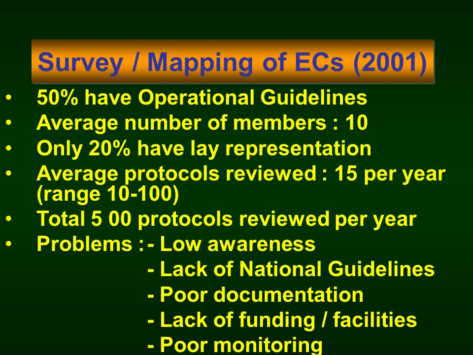 180 questionnaires 75 returned 26 ECs identified : 10 in teaching hospitals 8 in medical schools 6 in research institutes 1 in provincial health service 4 ECs in stage of formation Survey / Mapping of ECs (2001)