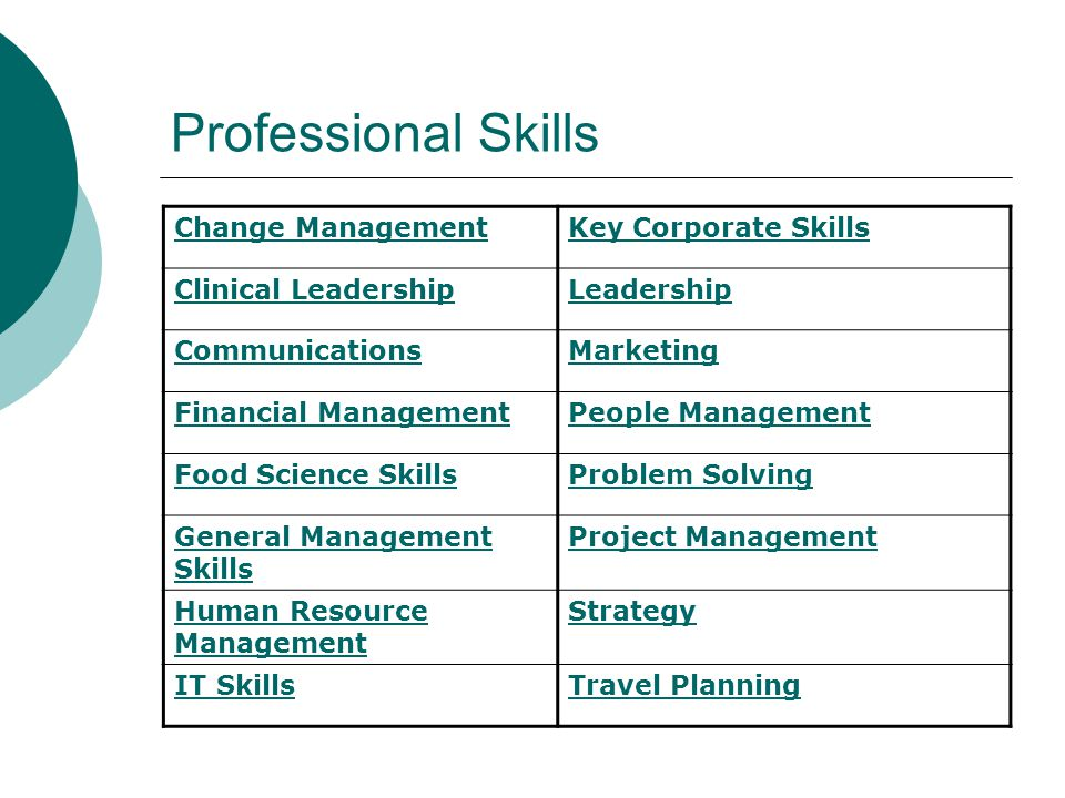 Professional Skills Change ManagementKey Corporate Skills Clinical LeadershipLeadership CommunicationsMarketing Financial ManagementPeople Management Food Science SkillsProblem Solving General Management Skills Project Management Human Resource Management Strategy IT SkillsTravel Planning