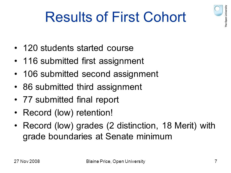 27 Nov 2008Blaine Price, Open University7 Results of First Cohort 120 students started course 116 submitted first assignment 106 submitted second assi