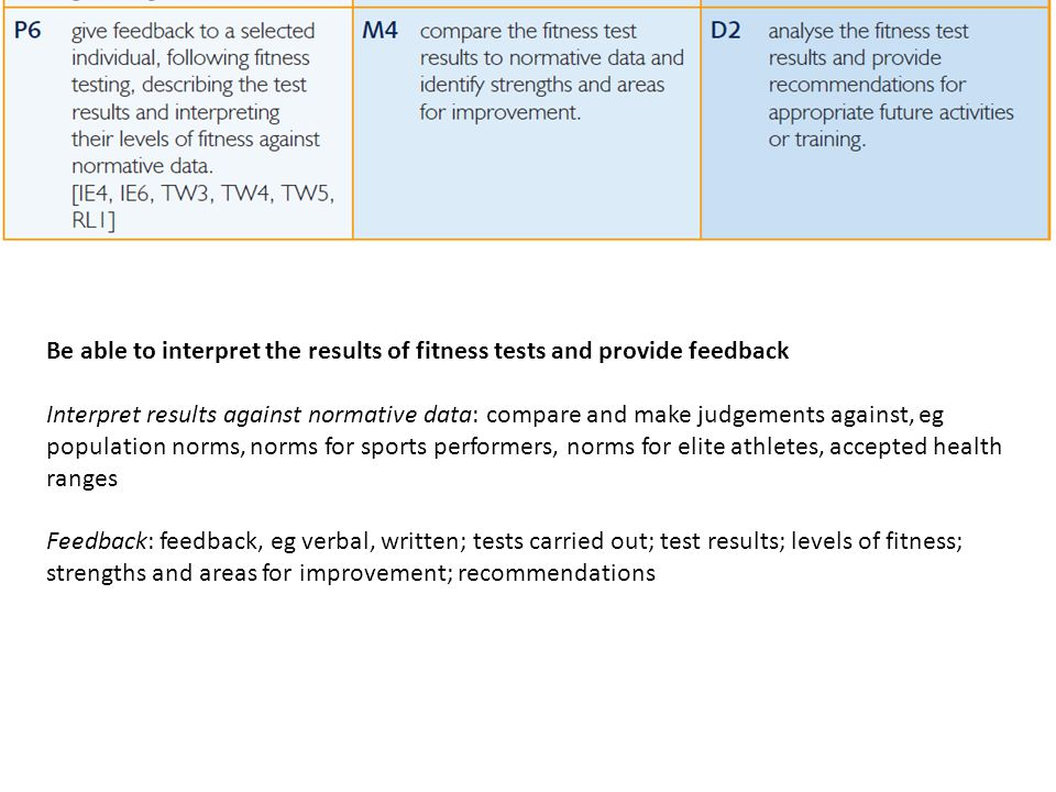 Be able to interpret the results of fitness tests and provide feedback Interpret results against normative data: compare and make judgements against, eg population norms, norms for sports performers, norms for elite athletes, accepted health ranges Feedback: feedback, eg verbal, written; tests carried out; test results; levels of fitness; strengths and areas for improvement; recommendations