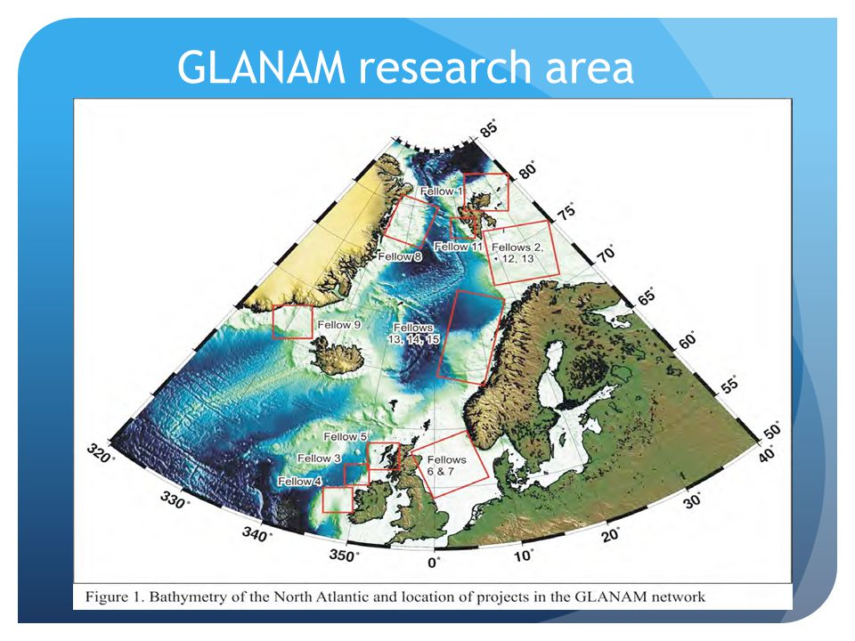 GLANAM research area