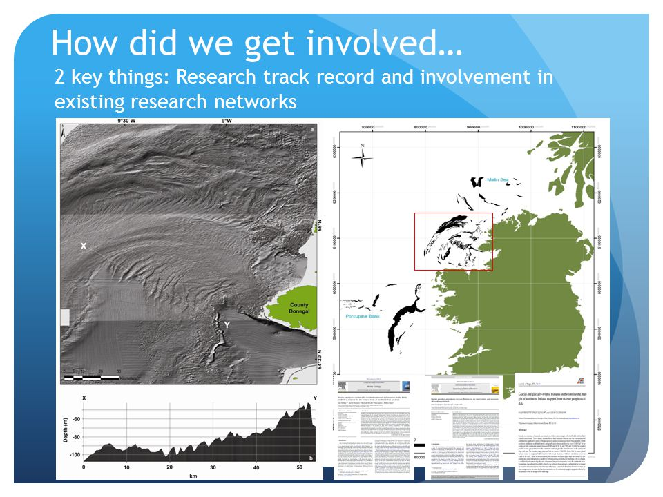 How did we get involved… 2 key things: Research track record and involvement in existing research networks