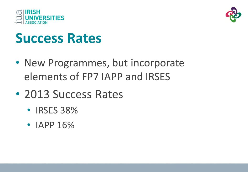 Success Rates New Programmes, but incorporate elements of FP7 IAPP and IRSES 2013 Success Rates IRSES 38% IAPP 16%
