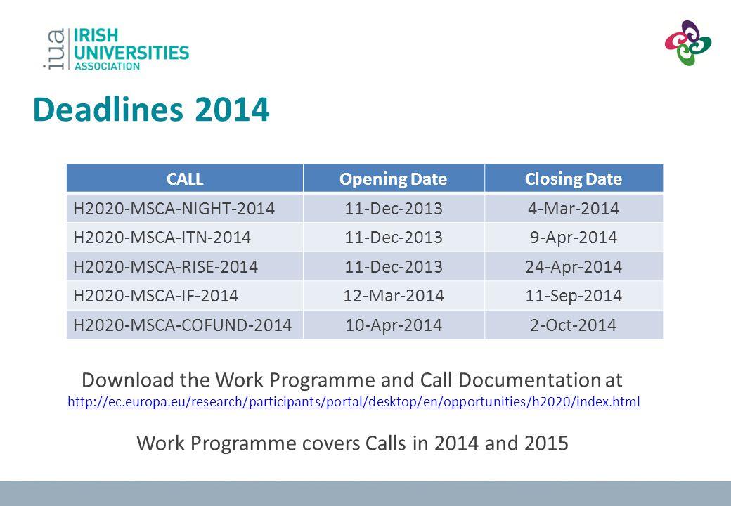 Deadlines 2014 CALLOpening DateClosing Date H2020-MSCA-NIGHT-201411-Dec-20134-Mar-2014 H2020-MSCA-ITN-201411-Dec-20139-Apr-2014 H2020-MSCA-RISE-201411