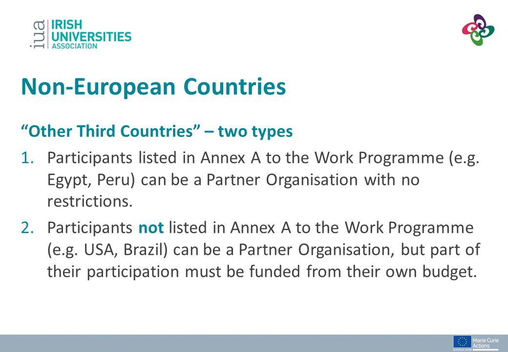 Academia Non-academia Country 3 Country 2 Country 1