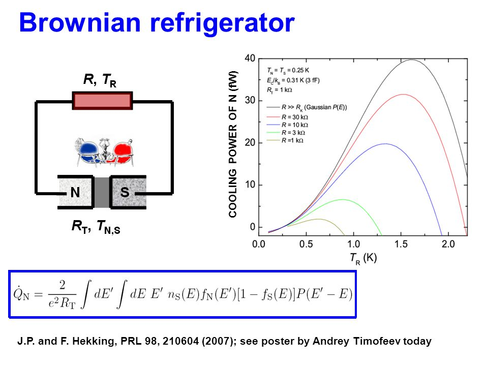 Brownian refrigerator COOLING POWER OF N (fW) J.P.