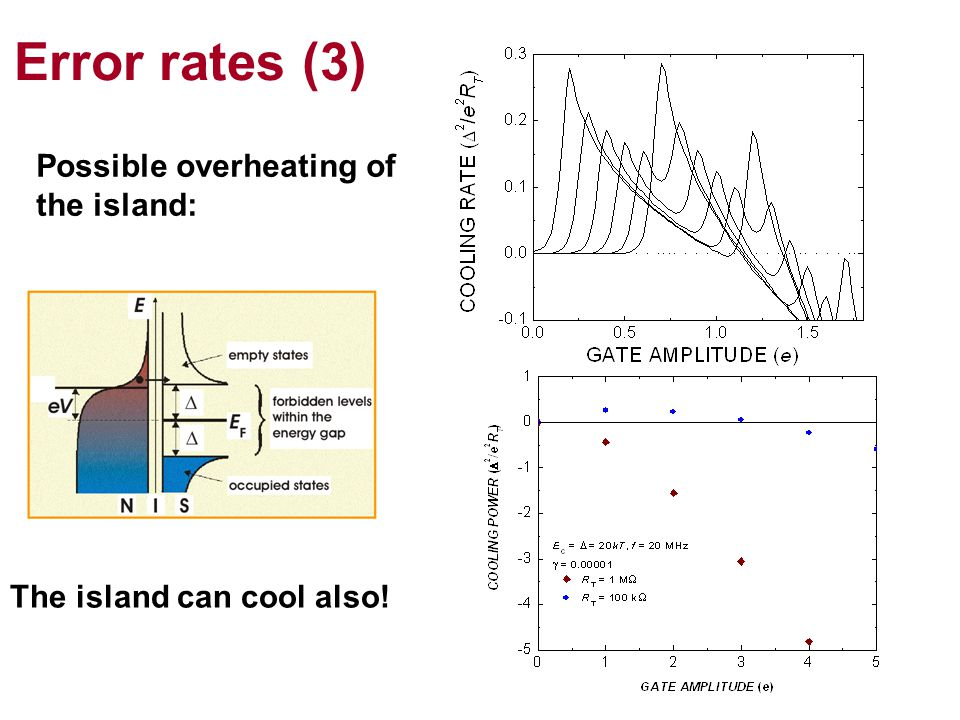 Error rates (3) Possible overheating of the island: The island can cool also!