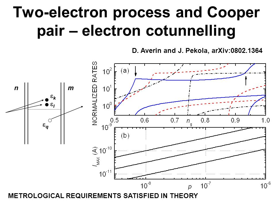 Two-electron process and Cooper pair – electron cotunnelling METROLOGICAL REQUIREMENTS SATISFIED IN THEORY D.