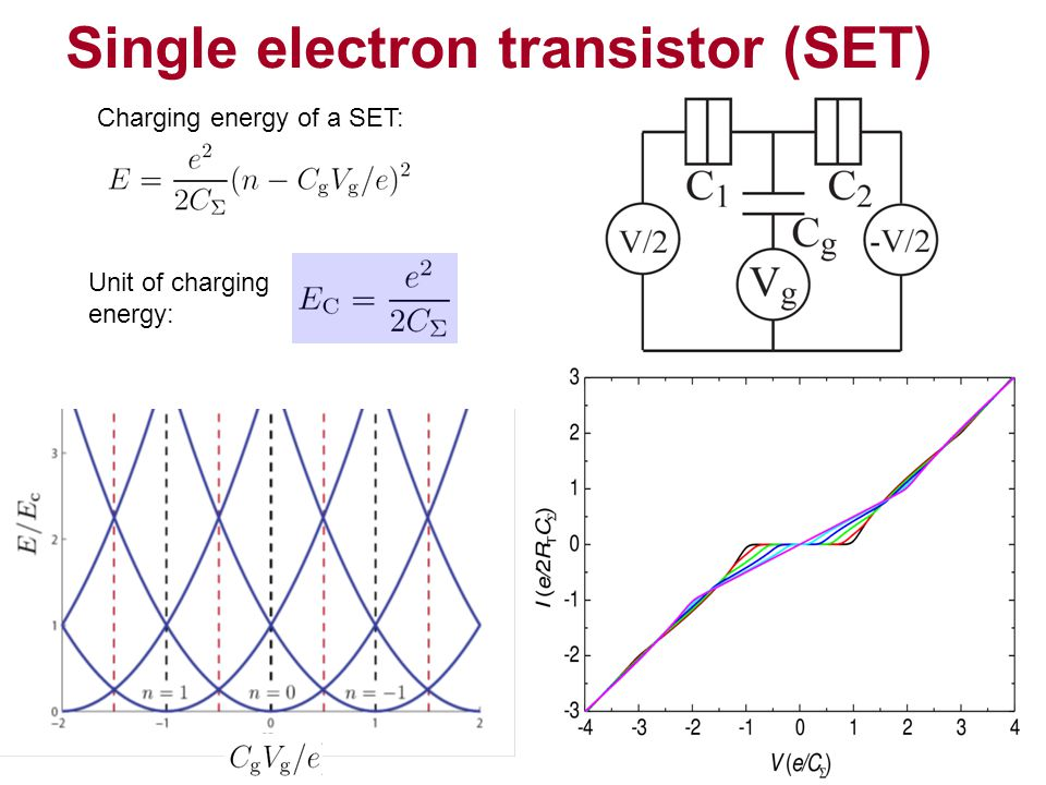 Single electron transistor (SET) Charging energy of a SET: Unit of charging energy: