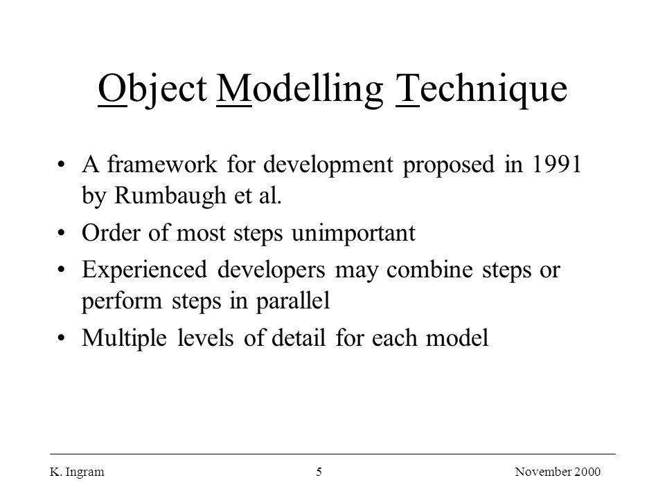 K. Ingram5November 2000 Object Modelling Technique A framework for development proposed in 1991 by Rumbaugh et al. Order of most steps unimportant Exp