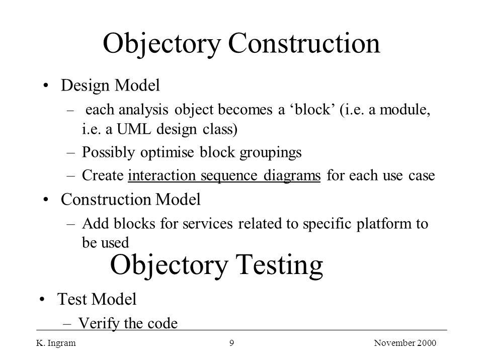 K. Ingram9November 2000 Objectory Construction Design Model – each analysis object becomes a 'block' (i.e. a module, i.e. a UML design class) –Possibl