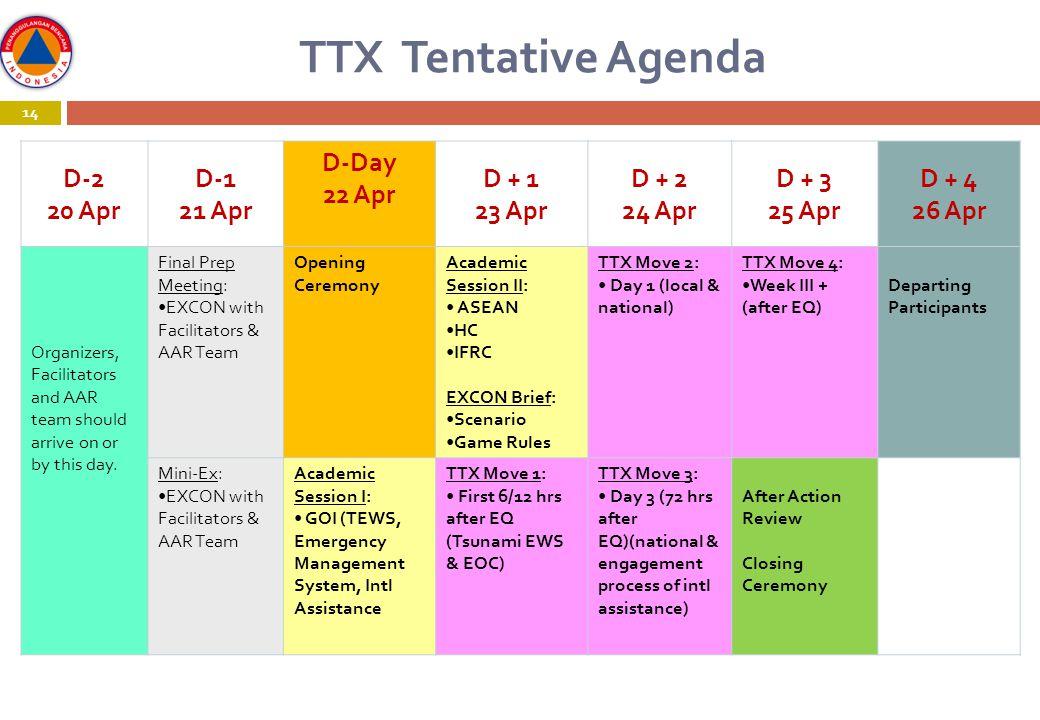 TTX Tentative Agenda D-2 20 Apr D-1 21 Apr D-Day 22 Apr D + 1 23 Apr D + 2 24 Apr D + 3 25 Apr D + 4 26 Apr Organizers, Facilitators and AAR team shou