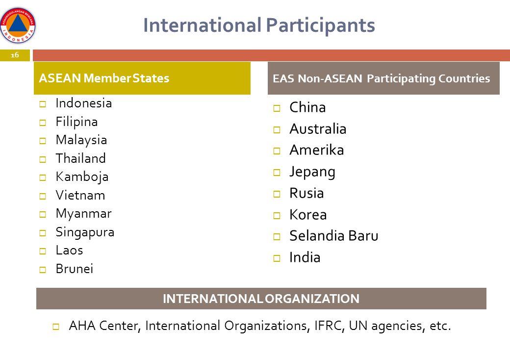 International Participants  Indonesia  Filipina  Malaysia  Thailand  Kamboja  Vietnam  Myanmar  Singapura  Laos  Brunei  China  Australia