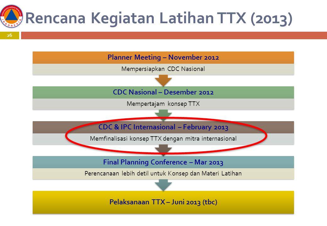 Rencana Kegiatan Latihan TTX (2013) 26 Pelaksanaan TTX – Juni 2013 (tbc) Final Planning Conference – Mar 2013 Perencanaan lebih detil untuk Konsep dan