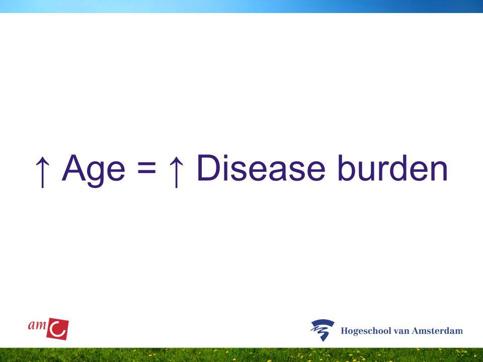 ↑ Age = ↑ Disease burden