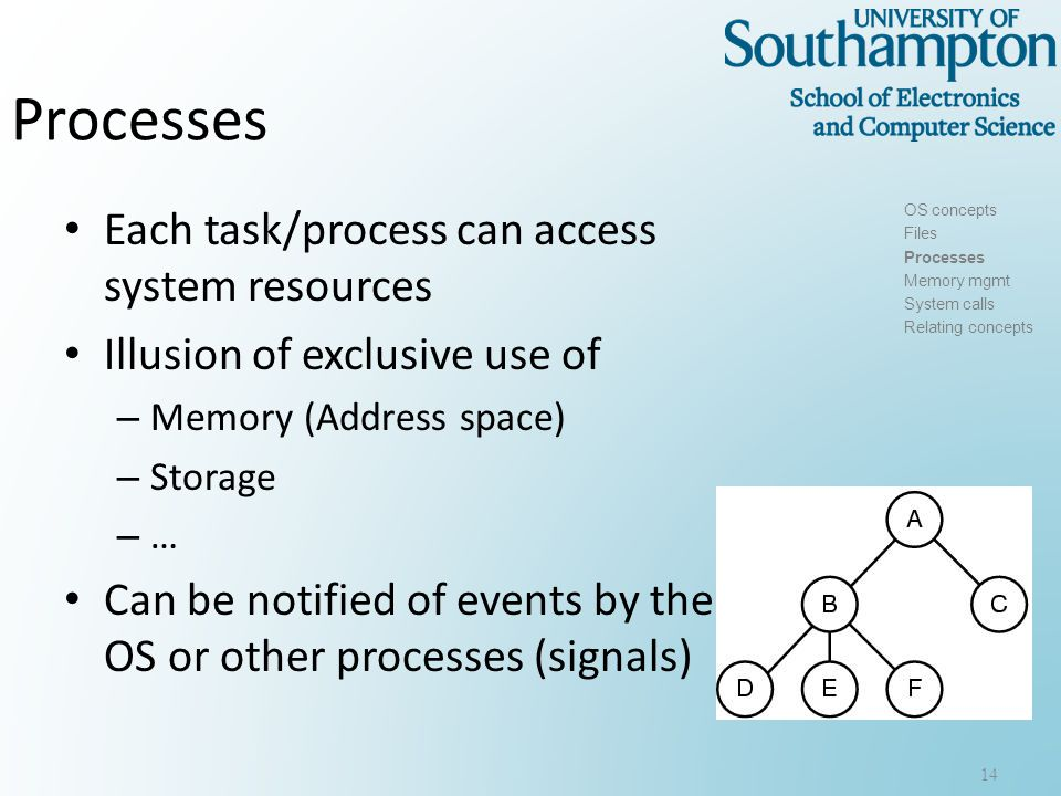 Processes Each task/process can access system resources Illusion of exclusive use of – Memory (Address space) – Storage – … Can be notified of events by the OS or other processes (signals) 14 OS concepts Files Processes Memory mgmt System calls Relating concepts
