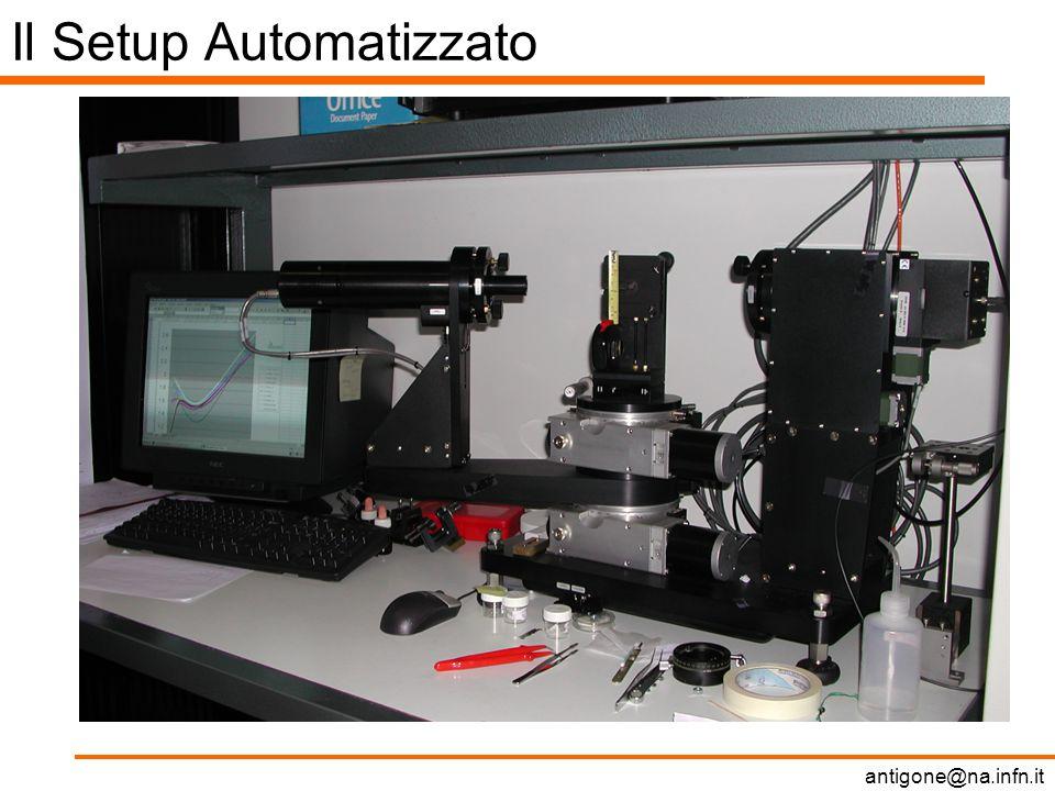 antigone@na.infn.it Il Setup Automatizzato