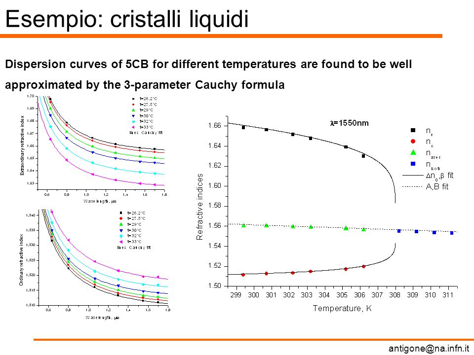 Esempio: cristalli liquidi Dispersion curves of 5CB for different temperatures are found to be well approximated by the 3-parameter Cauchy formula