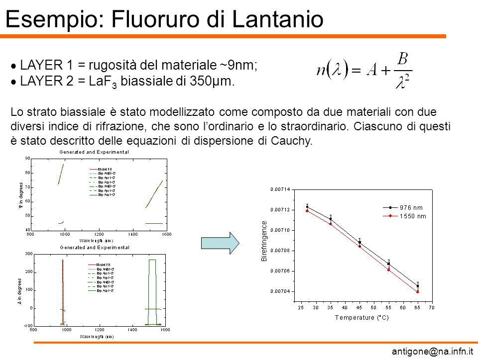 Esempio: Fluoruro di Lantanio  LAYER 1 = rugosità del materiale ~9nm;  LAYER 2 = LaF 3 biassiale di 350μm.