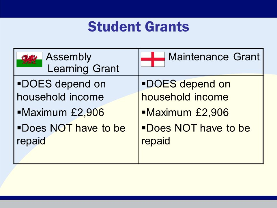 Student Grants Assembly Maintenance Grant  DOES depend on household income  Maximum £2,906  Does NOT have to be repaid  DOES depend on household income  Maximum £2,906  Does NOT have to be repaid Learning Grant