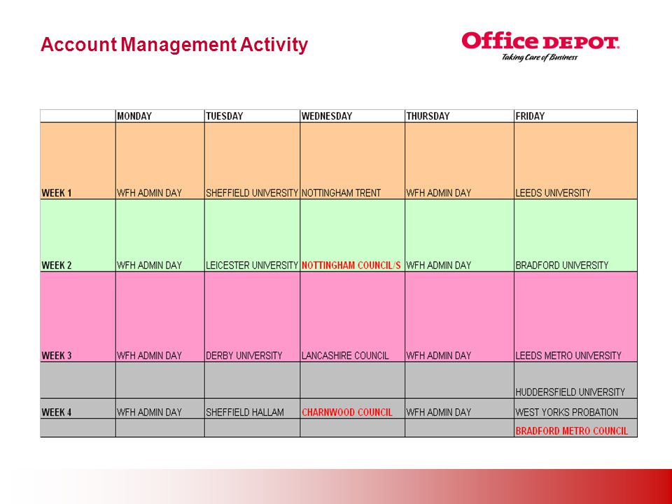 Office Solutions Account Management Activity 20 day call cycle plans
