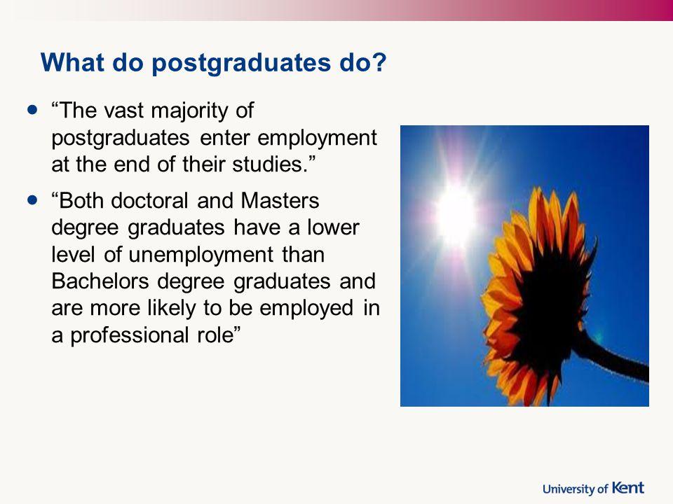 What do postgraduates do.