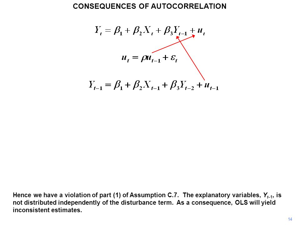 CONSEQUENCES OF AUTOCORRELATION 14 Hence we have a violation of part (1) of Assumption C.7.