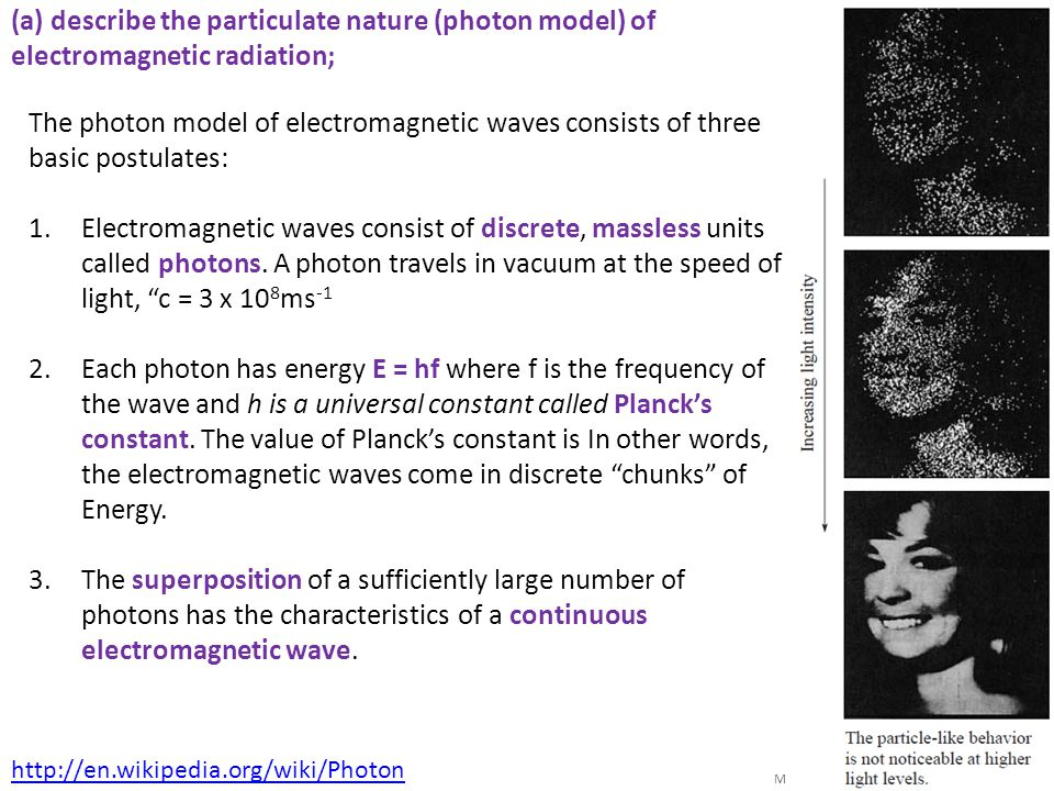 Mr Powell 2012 Index (a) describe the particulate nature (photon model) of electromagnetic radiation; http://en.wikipedia.org/wiki/Photon The photon m