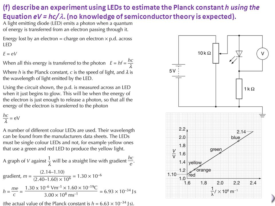 Mr Powell 2012 Index (f) describe an experiment using LEDs to estimate the Planck constant h using the Equation eV = hc/. (no knowledge of semiconduct