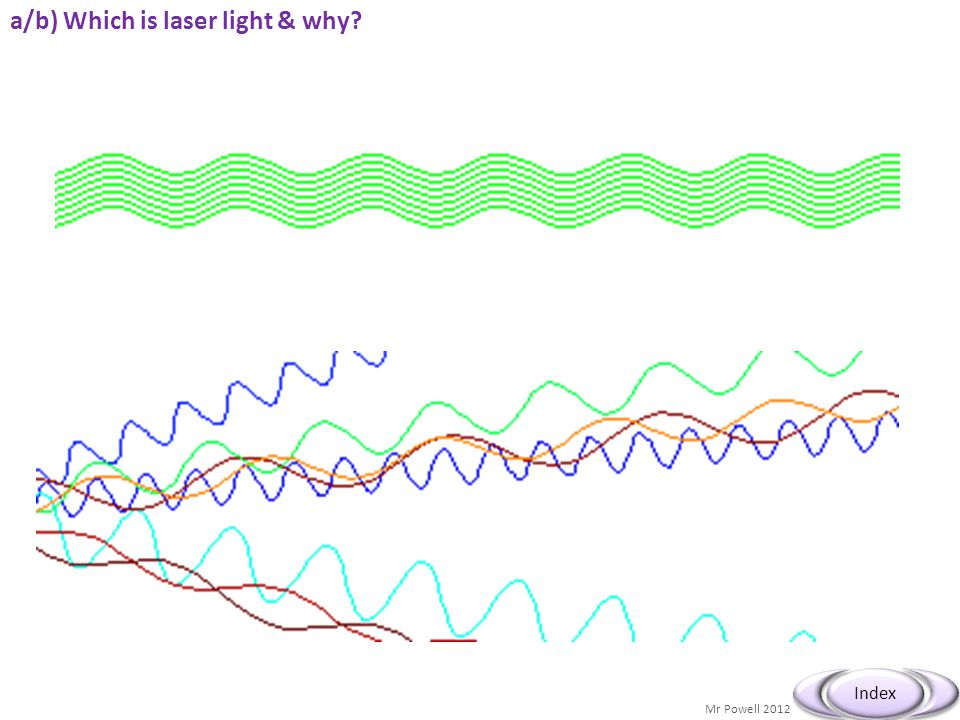 Mr Powell 2012 Index a/b) Which is laser light & why?