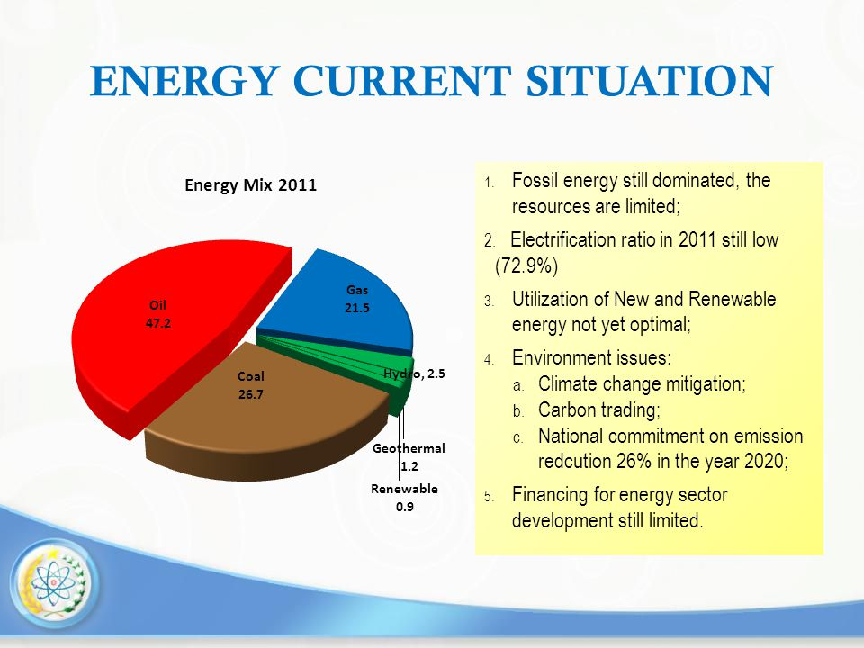 ENERGY CURRENT SITUATION Oil still dominated with 47.2% 1. Fossil energy still dominated, the resources are limited; 2. Electrification ratio in 2011