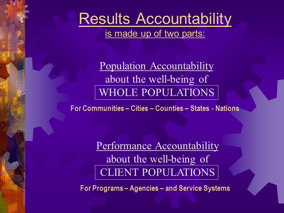 Results Accountability is made up of two parts: Performance Accountability about the well-being of CLIENT POPULATIONS For Programs – Agencies – and Se