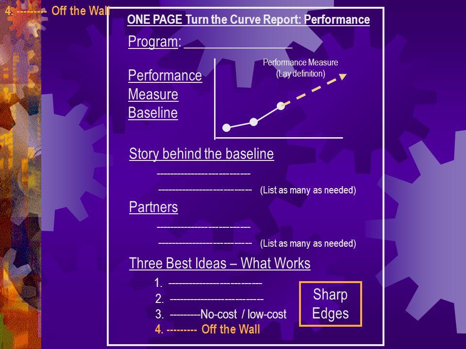 Program: _______________ Performance Measure (Lay definition) Performance Measure Baseline Story behind the baseline --------------------------- -----