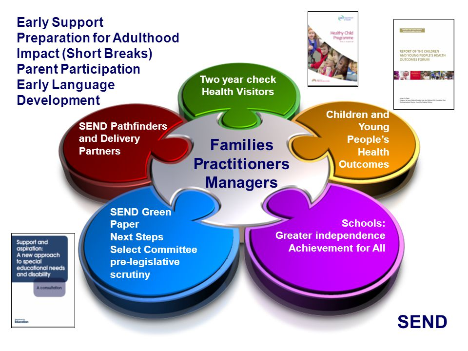 Families Practitioners Managers Schools: Greater independence Achievement for All SEND Pathfinders and Delivery Partners SEND Green Paper Next Steps Select Committee pre-legislative scrutiny Children and Young People's Health Outcomes Two year check Health Visitors SEND Early Support Preparation for Adulthood Impact (Short Breaks) Parent Participation Early Language Development