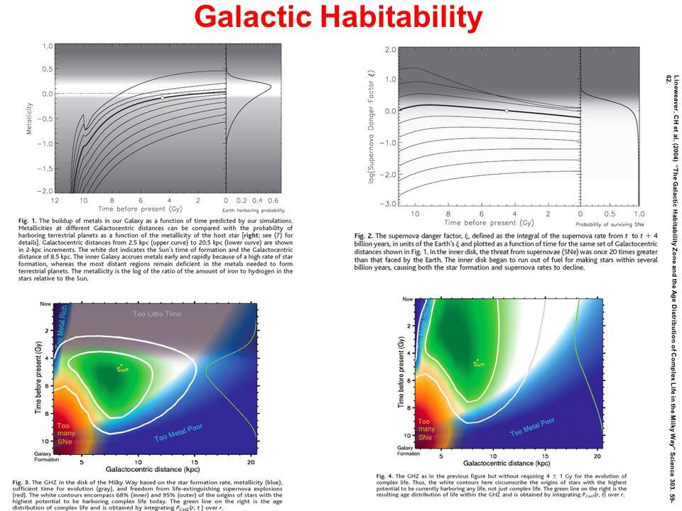 Galactic Habitability Lineweaver, CH et al.