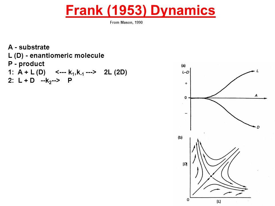 A - substrate L (D) - enantiomeric molecule P - product 1: A + L (D) 2L (2D) 2: L + D --k 2 --> P Frank (1953) Dynamics From Mason, 1990