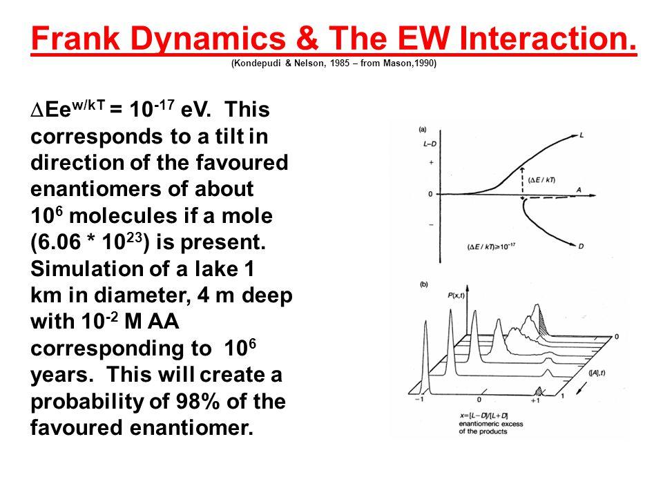  Ee w/kT = 10 -17 eV.