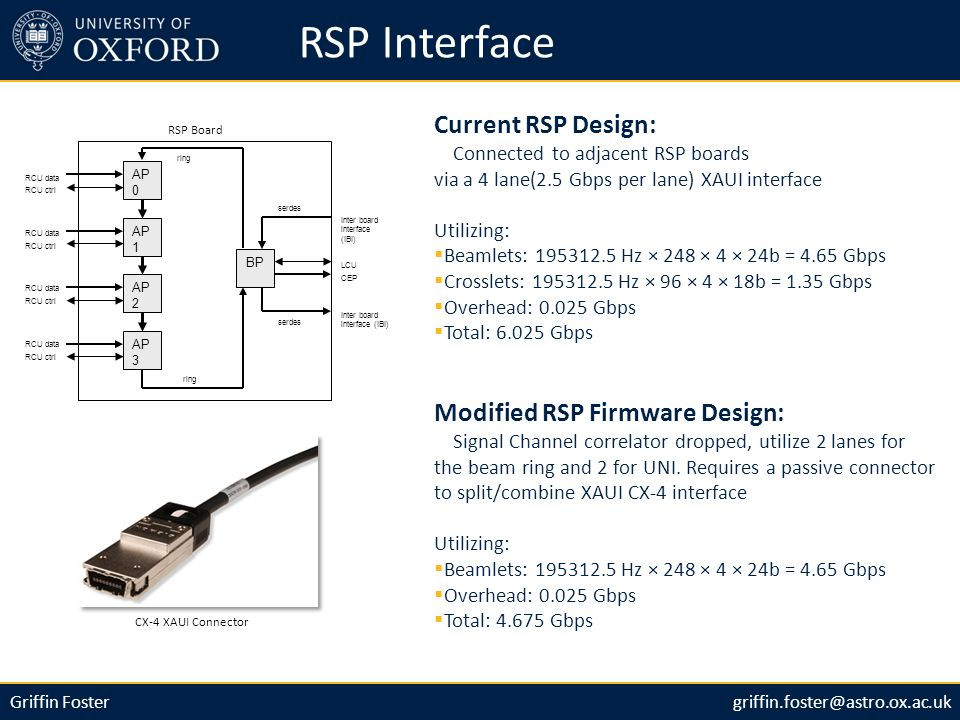Griffin Fostergriffin.foster@astro.ox.ac.uk RSP Interface AP 0 AP 1 AP 2 AP 3 BP RCU data RCU ctrl LCU Inter board interface (IBI) ring CEP serdes RCU data RCU ctrl RCU data RCU ctrl RCU data RCU ctrl Current RSP Design: Connected to adjacent RSP boards via a 4 lane(2.5 Gbps per lane) XAUI interface Utilizing:  Beamlets: 195312.5 Hz × 248 × 4 × 24b = 4.65 Gbps  Crosslets: 195312.5 Hz × 96 × 4 × 18b = 1.35 Gbps  Overhead: 0.025 Gbps  Total: 6.025 Gbps Modified RSP Firmware Design: Signal Channel correlator dropped, utilize 2 lanes for the beam ring and 2 for UNI.