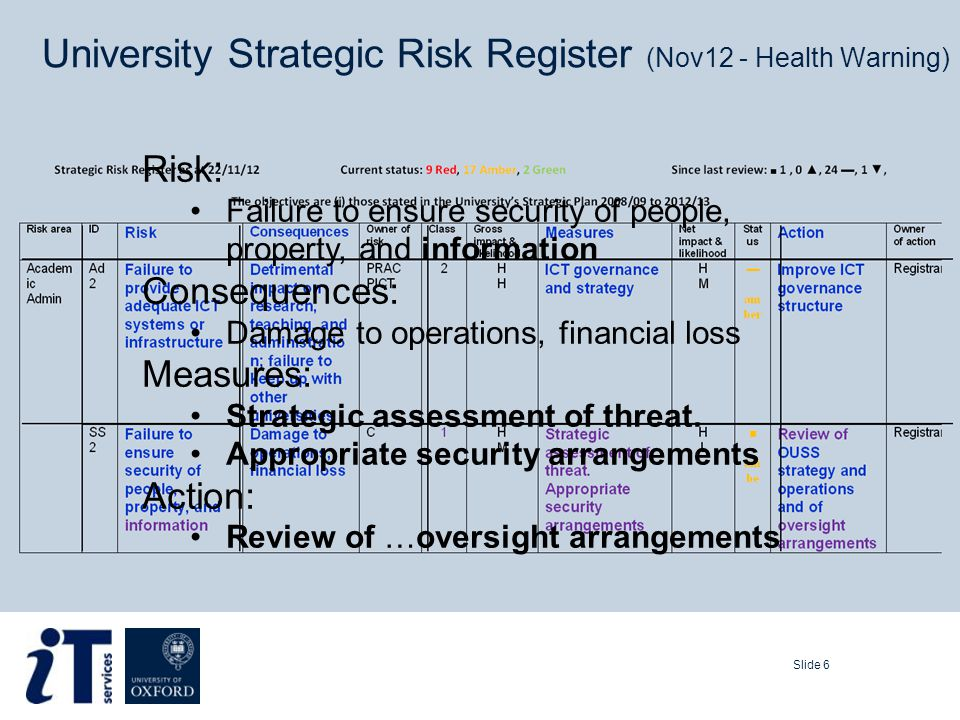 University Strategic Risk Register (Nov12 - Health Warning) Slide 6 Risk: Failure to ensure security of people, property, and information Consequences: Damage to operations, financial loss Measures: Strategic assessment of threat.