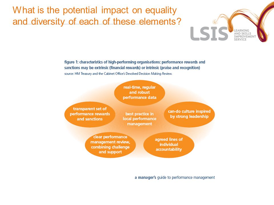 What is the potential impact on equality and diversity of each of these elements